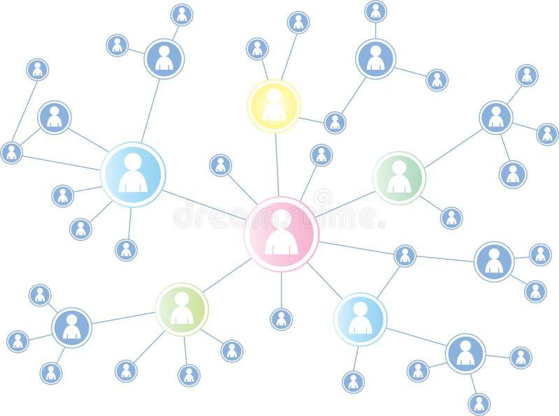 Illustrazione grafica di media sociali - collegamenti/rete della gente illustrazione di stock