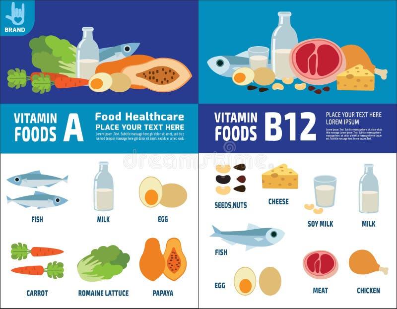 Illustrazione infographic di progettazione dell'elemento di vettore medico di salute royalty illustrazione gratis