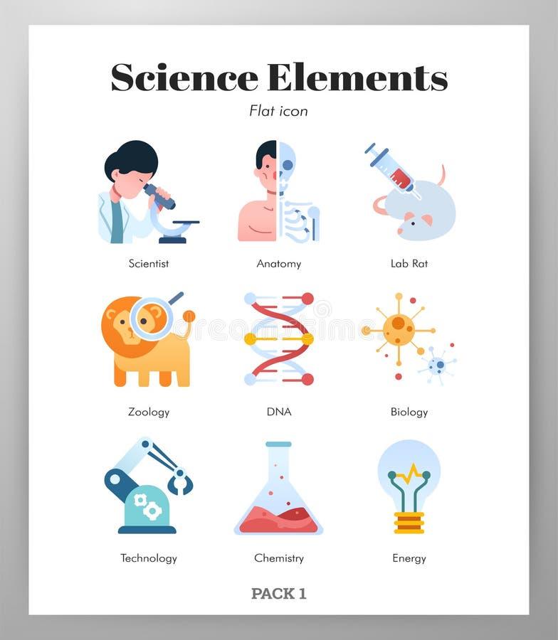 Illustrazione piana degli elementi di scienza illustrazione di stock