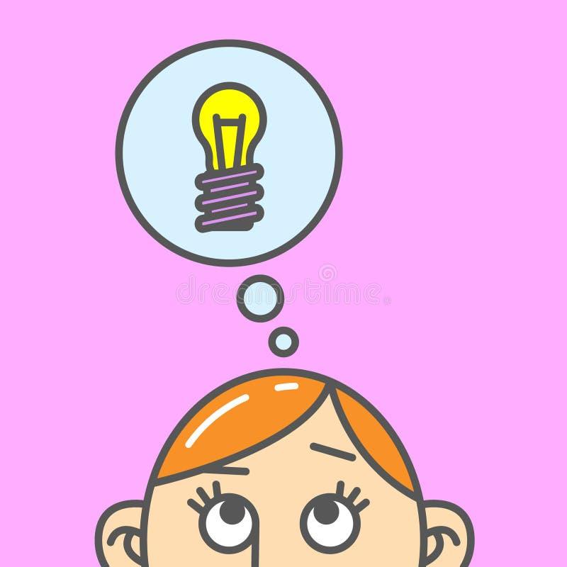 Illustrazione piana del fumetto di arte di un pensiero circa una lampadina illustrazione vettoriale