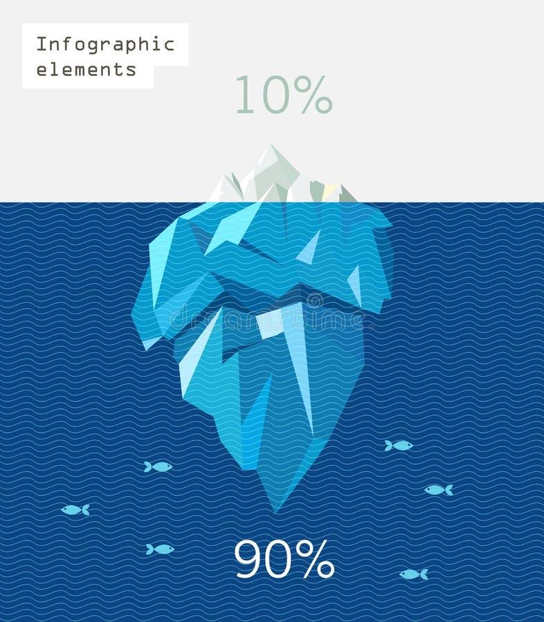 Illustrazione piana del poligono infographic dell'iceberg Onde del blu e piccoli pesci illustrazione di stock