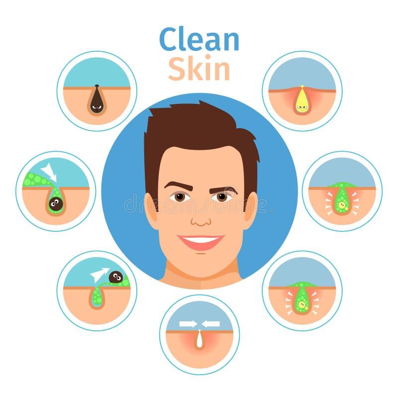 Illustrazione pulita facciale maschio della pelle illustrazione vettoriale