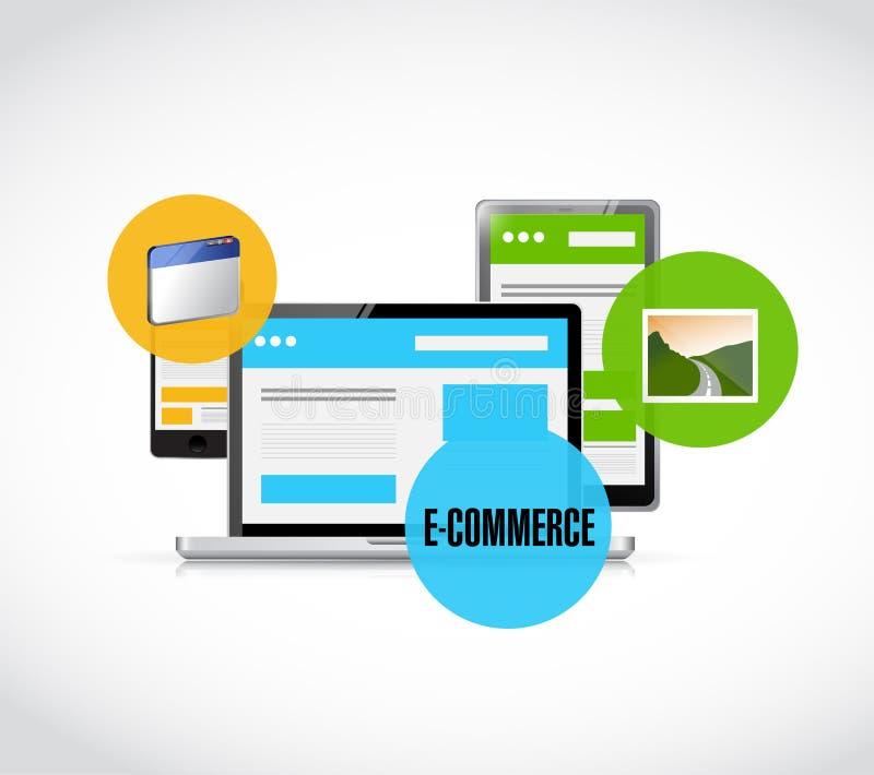 illustrazione rispondente di elettronica di web di commercio elettronico illustrazione vettoriale