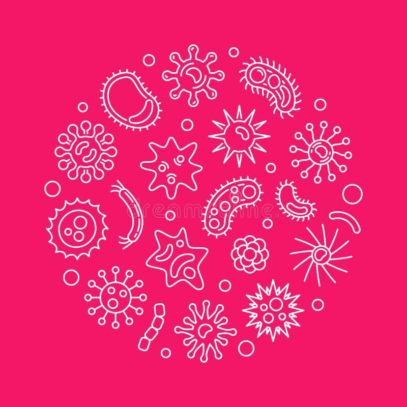 Illustrazione rotonda di vettore umano di microbiota nella linea stile sottile illustrazione di stock