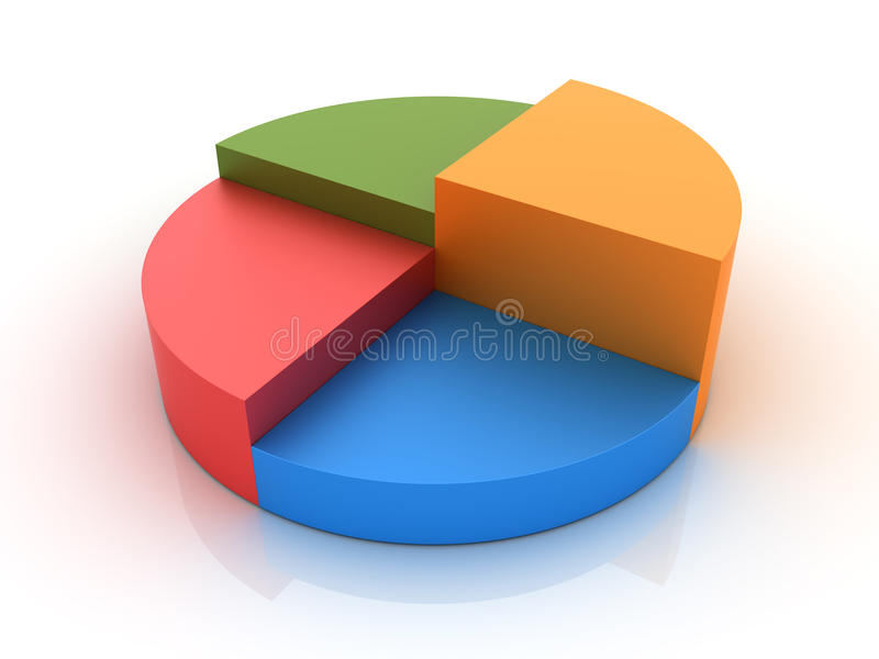 Grafico a settori illustrazione di stock