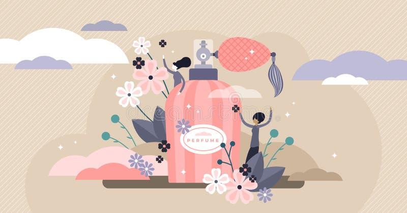 Illustrazione vettoriale del profumo Concetto per le persone di un prodotto a spruzzo di aroma semplice illustrazione vettoriale