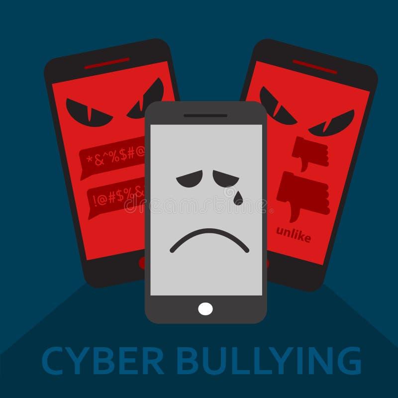 Illustrazioni grafiche di vettore del fondo della vittima del telefono di cyberbullismo illustrazione di stock