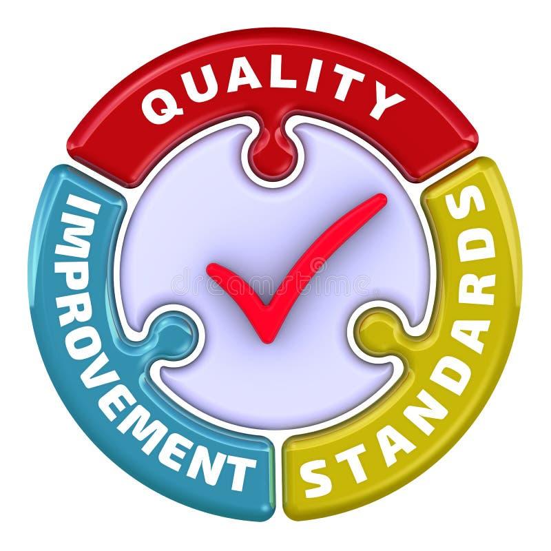 Ilości ulepszenia standardy Czek ocena w postaci łamigłówki ilustracji