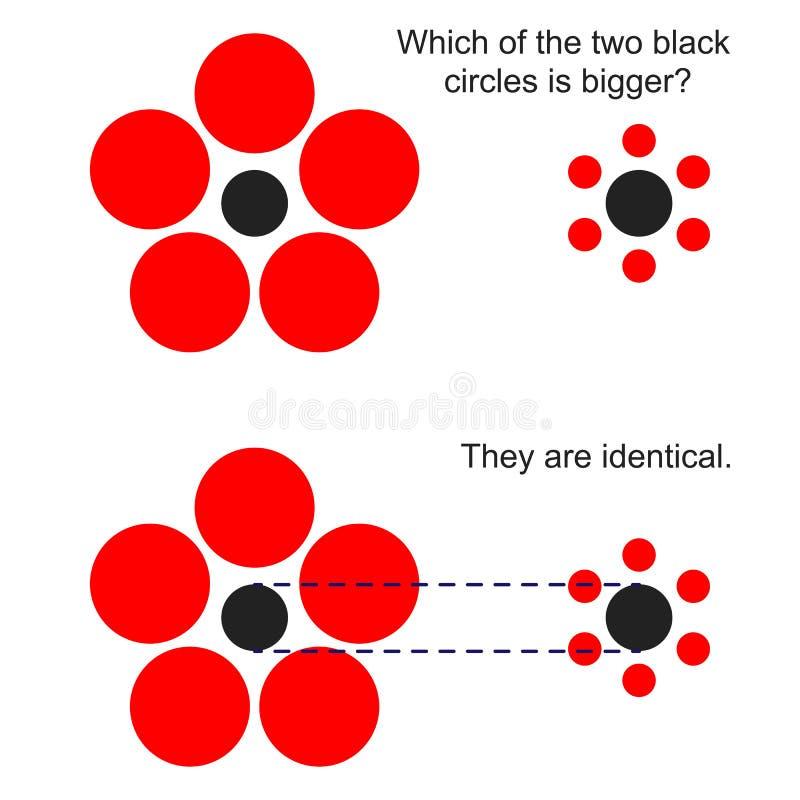 Ilusão ótica com os tamanhos dos círculos ilustração do vetor
