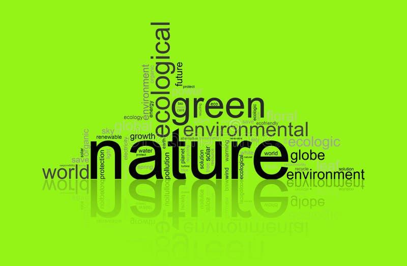 A ilustração com termos gosta do natur ou do ambiente ilustração royalty free