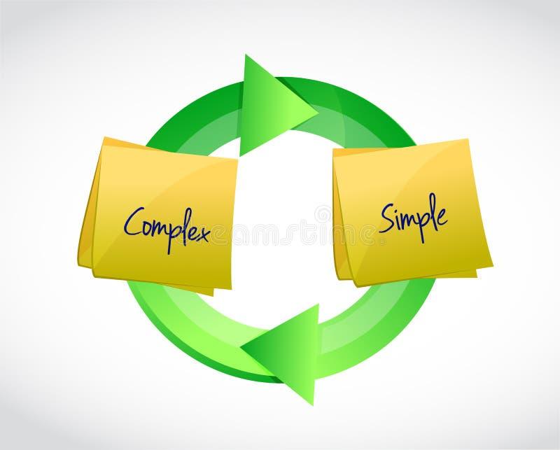 ilustração complexa e simples do ciclo ilustração stock