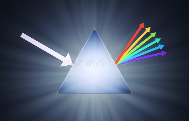 Ilustração conceptual de prisma ilustração do vetor