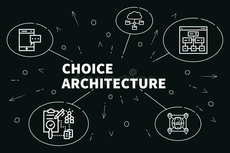 Ilustração conceptual do negócio com o arquiteto da escolha das palavras ilustração royalty free