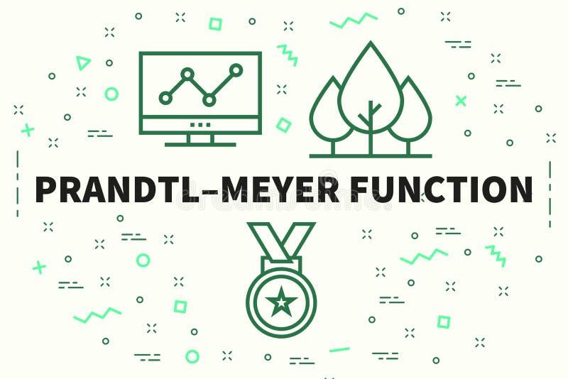 """Ilustração conceptual do negócio com o prandtl†""""meyer das palavras ilustração do vetor"""