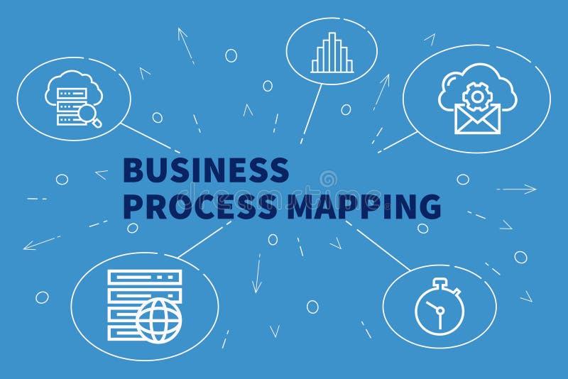Ilustração conceptual do negócio com o processo de negócios das palavras ilustração royalty free