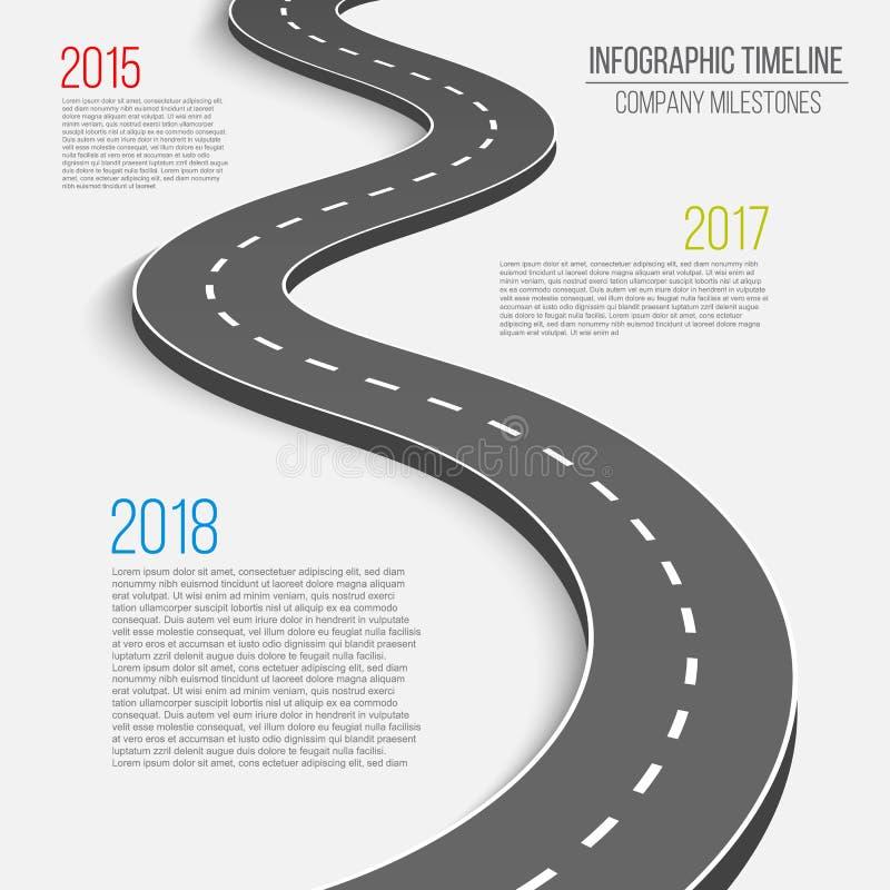 Ilustração criativa do vetor da estrada curvada enrolamento Projeto da arte Estrada com marcações Sentido, grupo do transporte Co ilustração stock