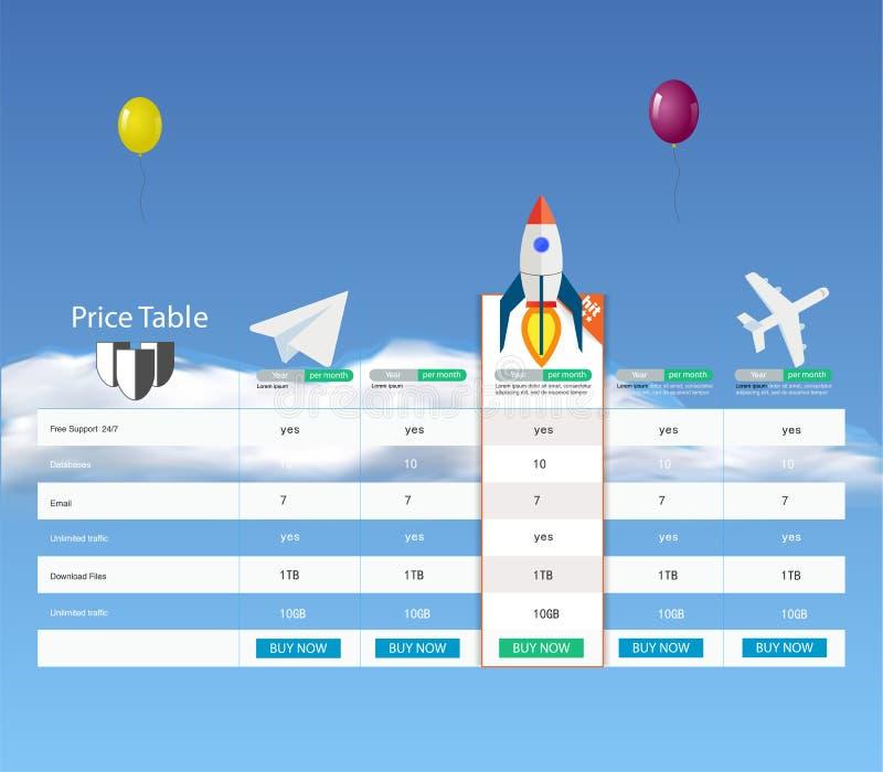 Ilustração criativa do vetor da tabela da fixação do preço da comparação da Web dos planos de negócios isolada no fundo transpare ilustração stock