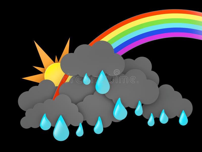 a ilustração 3d do arco-íris, do Rainclouds e do Sun com água deixa cair no fundo preto ilustração royalty free