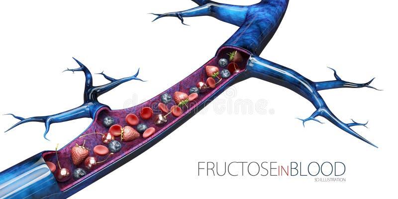 ilustração 3d do nível da glicose no sangue, branco isolado ilustração royalty free
