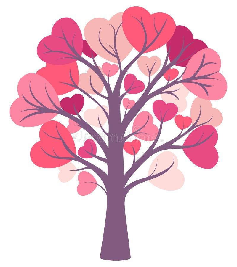 Ilustração da árvore de amor ilustração do vetor