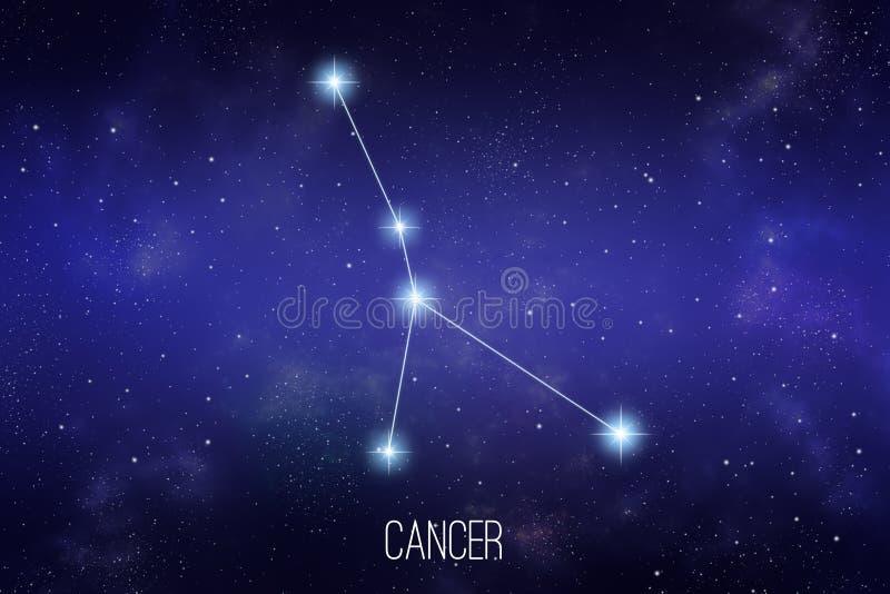 Ilustração da constelação do zodíaco do câncer ilustração do vetor