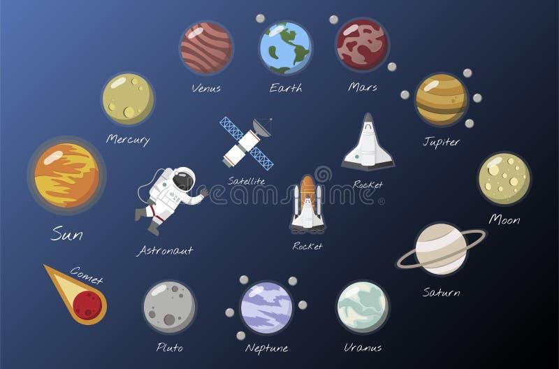 Ilustração da galáxia do andromeda do sistema solar ilustração royalty free