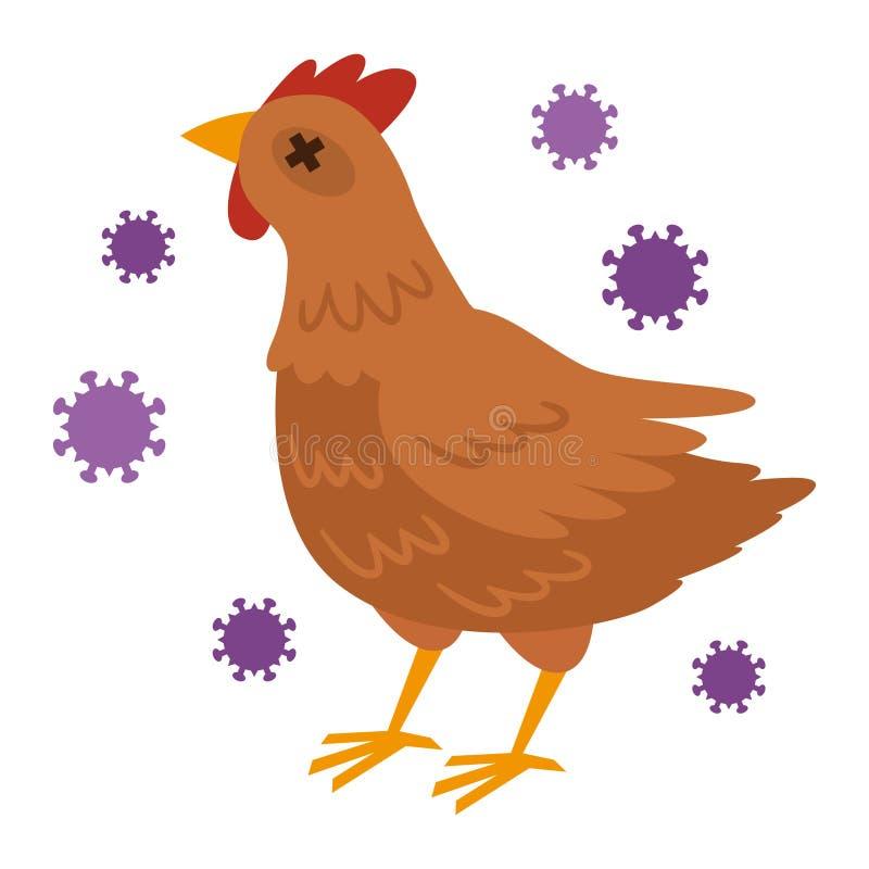 Ilustração da gripe das aves ilustração royalty free