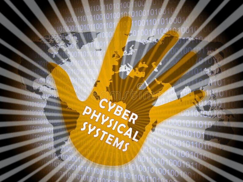 Ilustração da interação do bot dos sistemas físicos do Cyber 2d ilustração stock