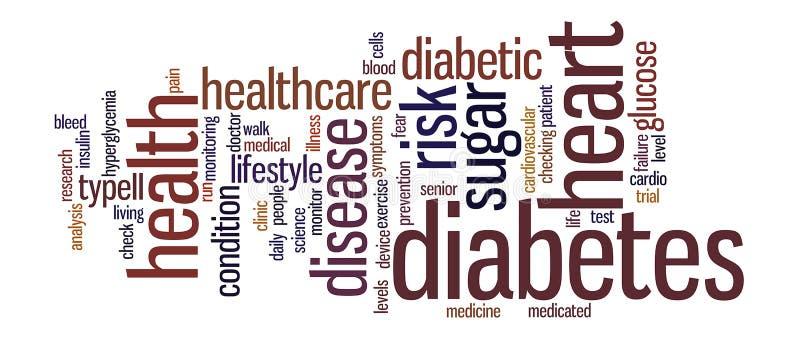 Ilustração da nuvem da etiqueta da palavra do diabetes ilustração do vetor