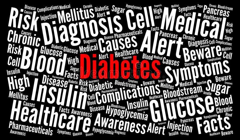 Ilustração da nuvem da palavra do diabetes ilustração stock