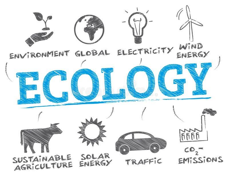 Ilustração da proteção do clima ilustração do vetor