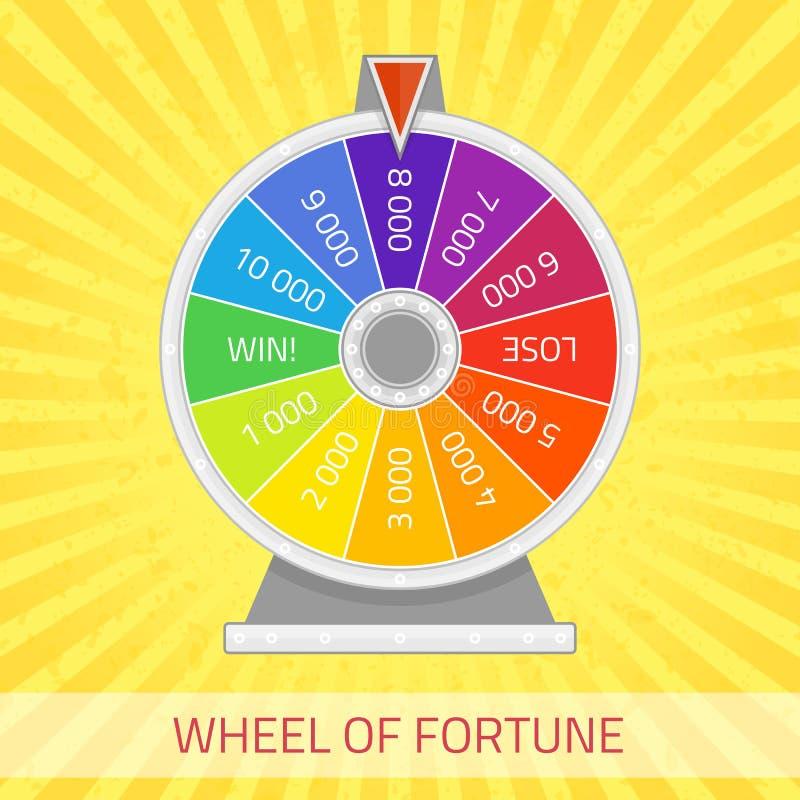 Ilustração da roda da fortuna ilustração royalty free