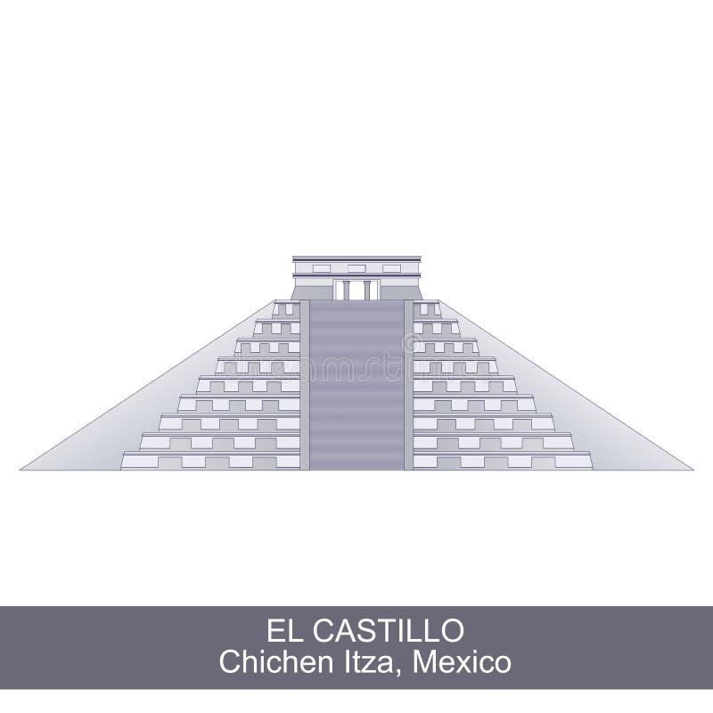 Ilustração de cor de El Castillo ilustração do vetor