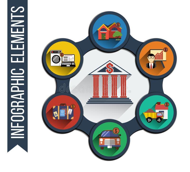 Ilustração de Infographic com ícones integrados para vários tipos de serviços de crédito bancário ilustração stock