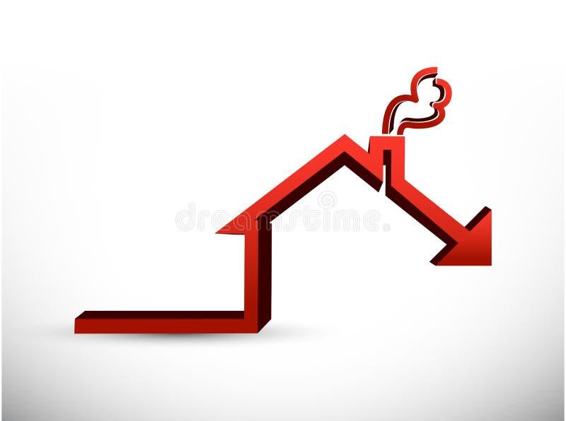 Ilustração de queda do gráfico do conceito do mercado da casa ilustração royalty free