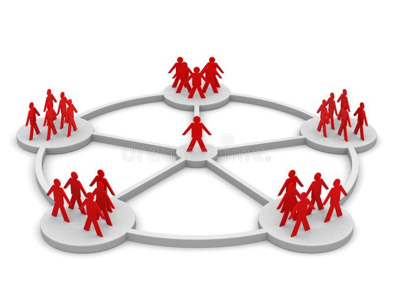 A ilustração de uma pessoa conectou aos grupos diferentes ilustração do vetor
