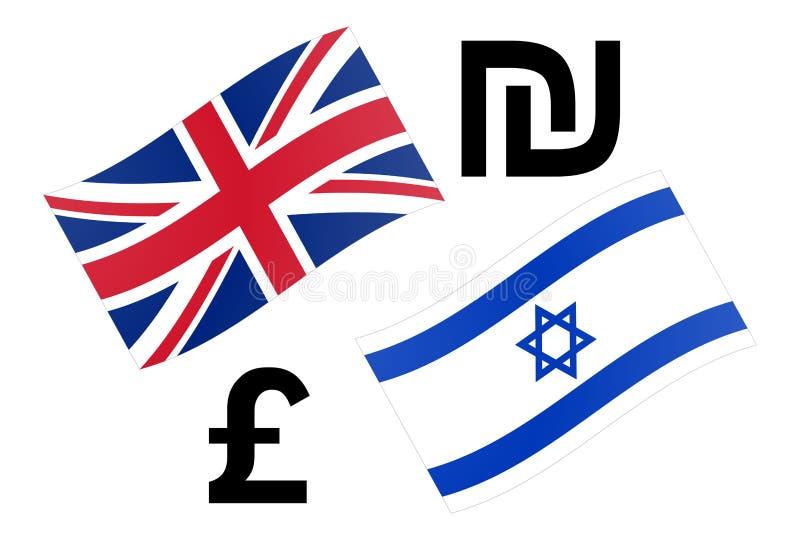 Ilustração de vetor de par de moeda do GBPILS Bandeira britânica e israelita, com símbolo Pound e Shekel ilustração stock