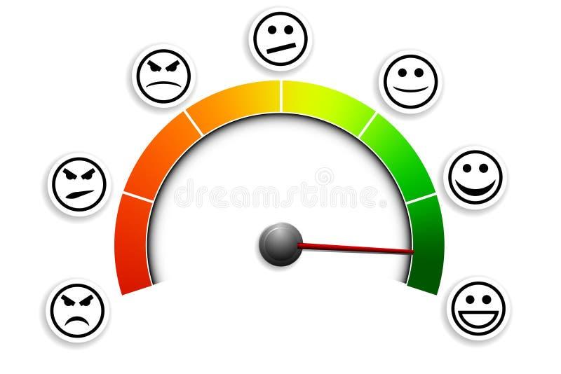 Satisfaction_meter_03 ilustração do vetor
