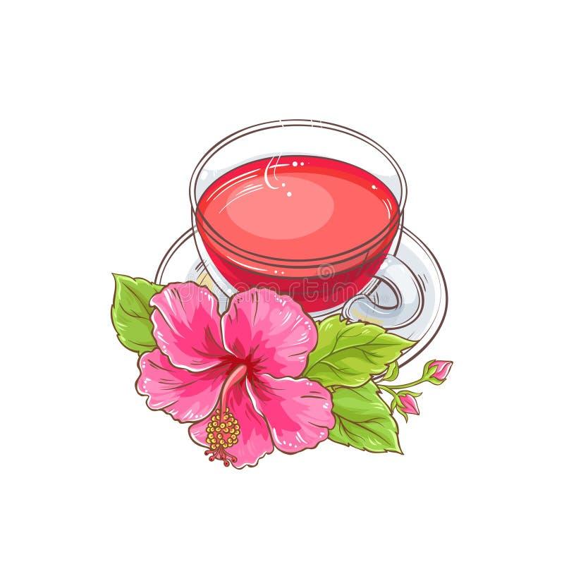 Ilustração do chá do hibiscus ilustração do vetor