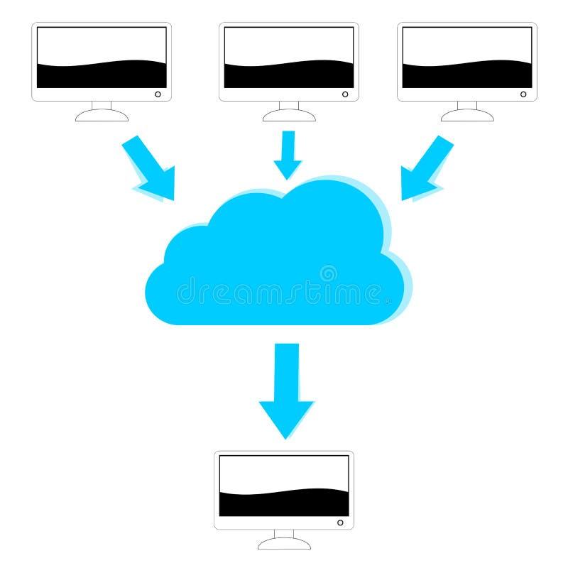 Ilustração do computador da nuvem ilustração royalty free