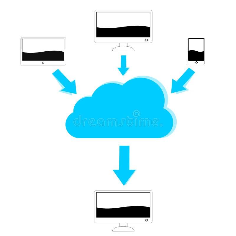 Ilustração do computador da nuvem ilustração stock