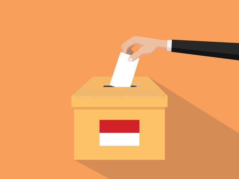 A ilustração do conceito da eleição do voto de Indonésia com mão do eleitor dos povos dá a inserção dos votos à eleição das caixa ilustração stock