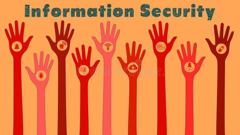 Ilustração do conceito das ameaças da segurança da informação com mãos vermelhas ilustração do vetor
