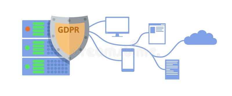 Ilustração do conceito de GDPR Regulamento geral da proteção de dados A proteção de dados pessoais Ícone do servidor e do proteto ilustração do vetor