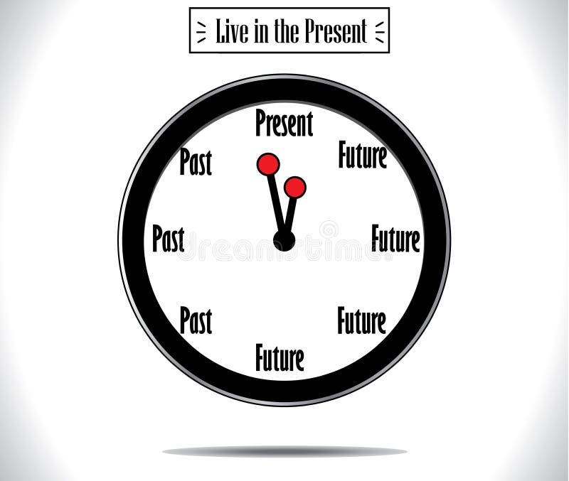 Ilustração do conceito do momento atual ilustração royalty free