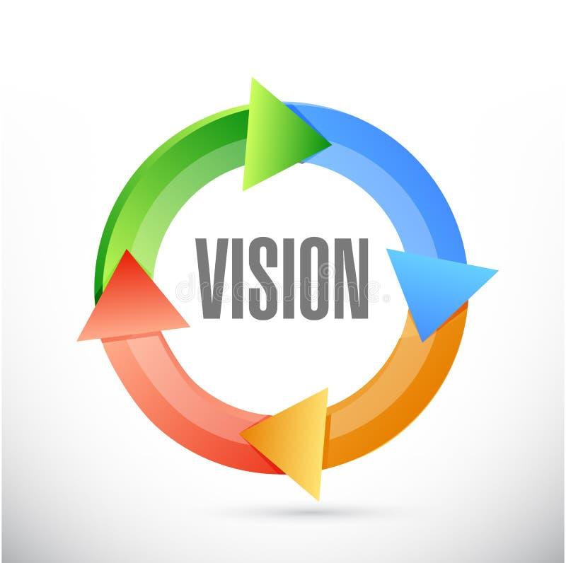 ilustração do conceito do sinal do ciclo da visão ilustração do vetor