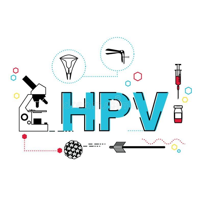 Ilustração do conceito do fraseio do vírus de papiloma humano HPV ilustração do vetor