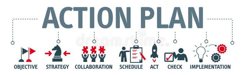 Ilustração do conceito do plano de ação da bandeira com palavras-chaves e ilustração stock