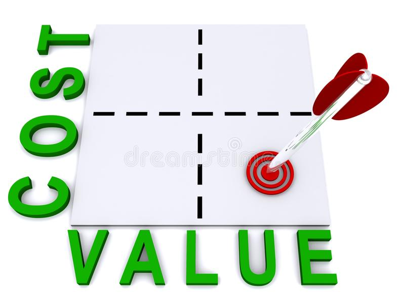 Ilustração do custo e do valor ilustração royalty free