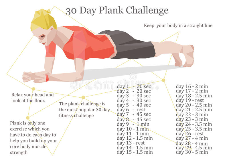 ilustração do desafio da prancha de 30 dias ilustração royalty free